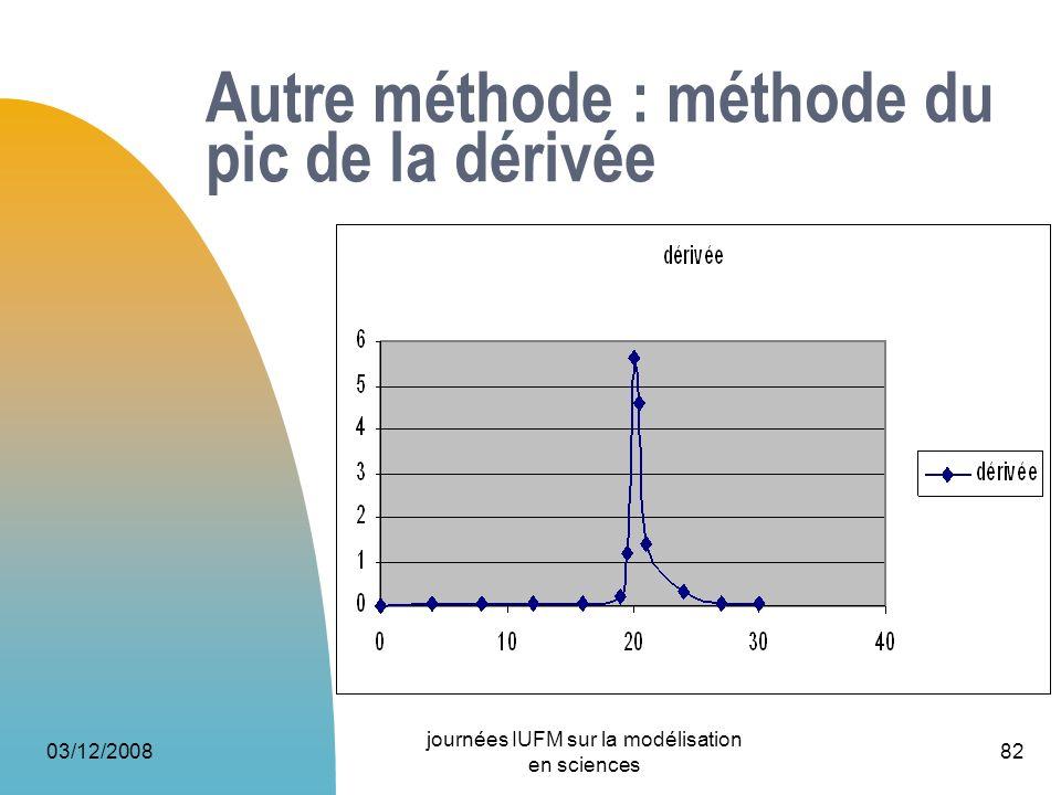 03/12/2008 journées IUFM sur la modélisation en sciences 82 Autre méthode : méthode du pic de la dérivée