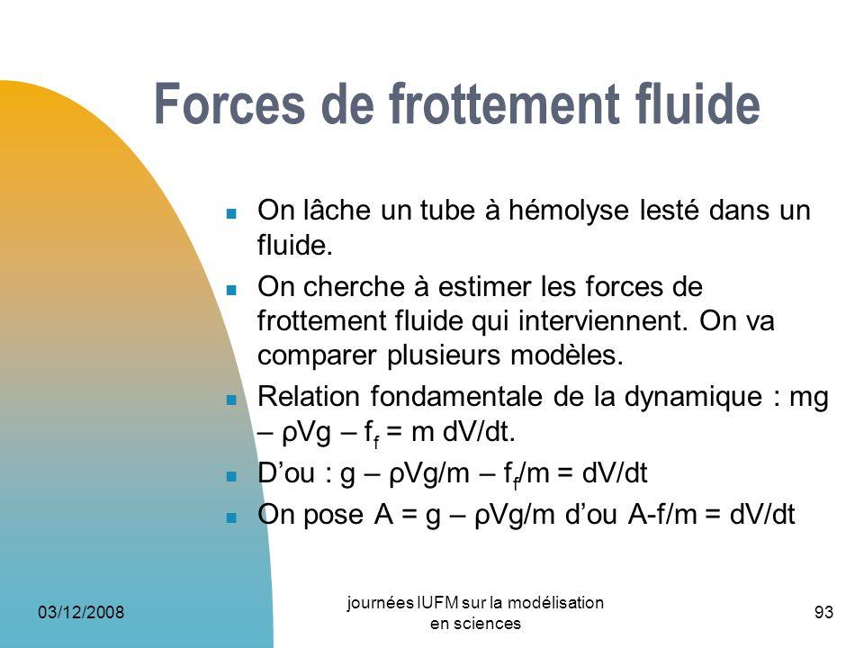 03/12/2008 journées IUFM sur la modélisation en sciences 93 Forces de frottement fluide On lâche un tube à hémolyse lesté dans un fluide. On cherche à