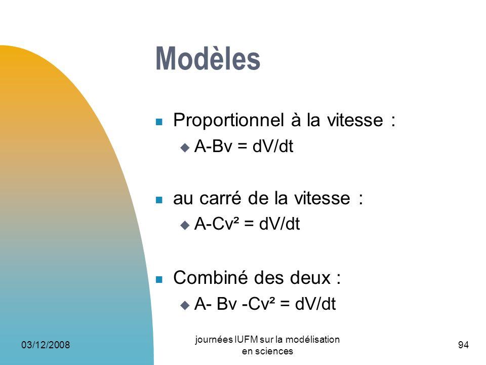 03/12/2008 journées IUFM sur la modélisation en sciences 94 Modèles Proportionnel à la vitesse : A-Bv = dV/dt au carré de la vitesse : A-Cv² = dV/dt C
