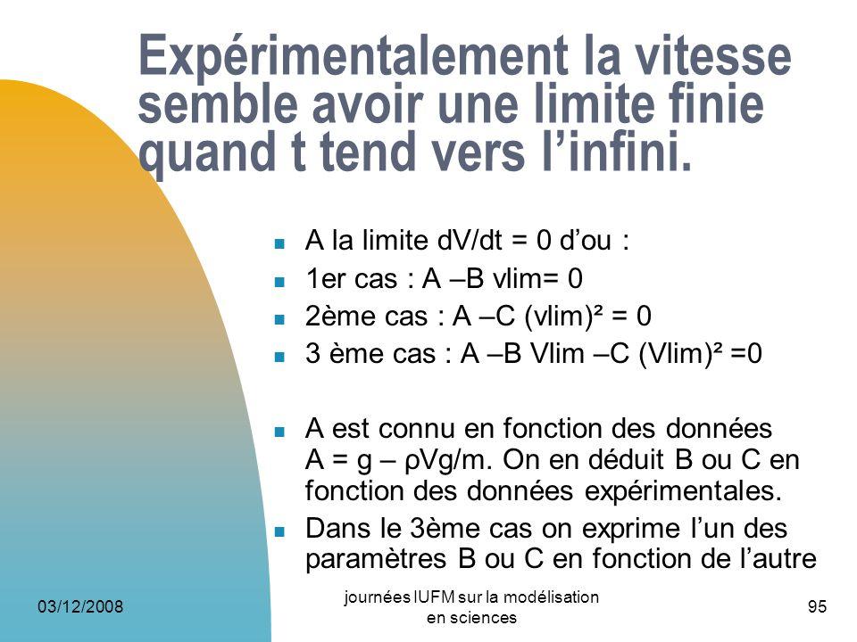 03/12/2008 journées IUFM sur la modélisation en sciences 95 Expérimentalement la vitesse semble avoir une limite finie quand t tend vers linfini. A la
