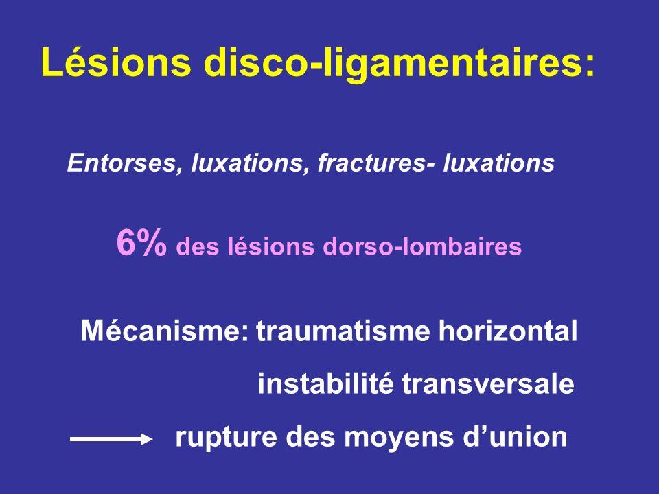 Lésions disco-ligamentaires: Entorses, luxations, fractures- luxations 6% des lésions dorso-lombaires Mécanisme: traumatisme horizontal instabilité tr