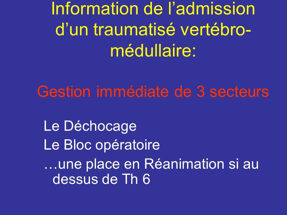 Information de ladmission dun traumatisé vertébro- médullaire: Gestion immédiate de 3 secteurs Le Déchocage Le Bloc opératoire …une place en Réanimati