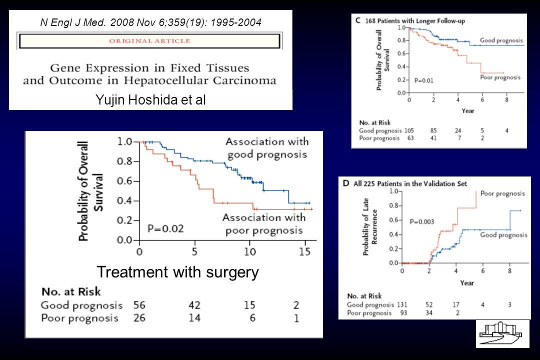 N Engl J Med. 2008 Nov 6;359(19): 1995-2004 Yujin Hoshida et al Treatment with surgery