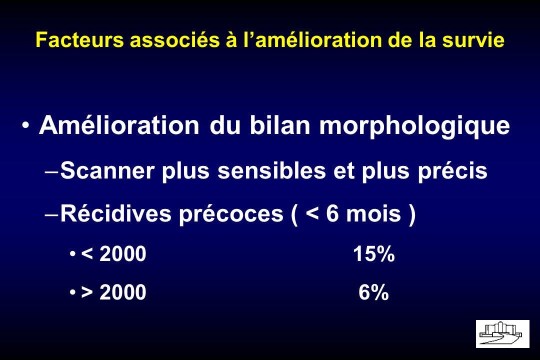 Facteurs associés à lamélioration de la survie Amélioration du bilan morphologique –Scanner plus sensibles et plus précis –Récidives précoces ( < 6 mois ) < 200015% > 20006%