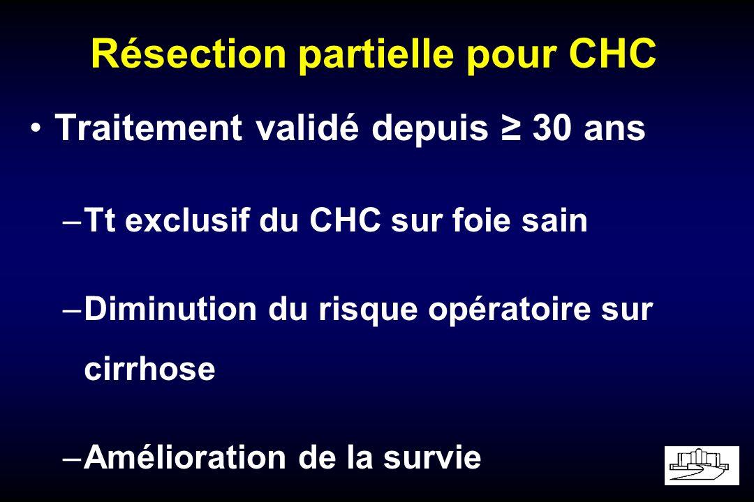 Résection partielle pour CHC Traitement validé depuis 30 ans –Tt exclusif du CHC sur foie sain –Diminution du risque opératoire sur cirrhose –Amélioration de la survie