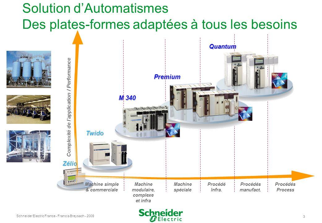 Schneider Electric France 3 - Francis Breysach - 2009 Solution dAutomatismes Des plates-formes adaptées à tous les besoins M 340 Complexité de lapplic