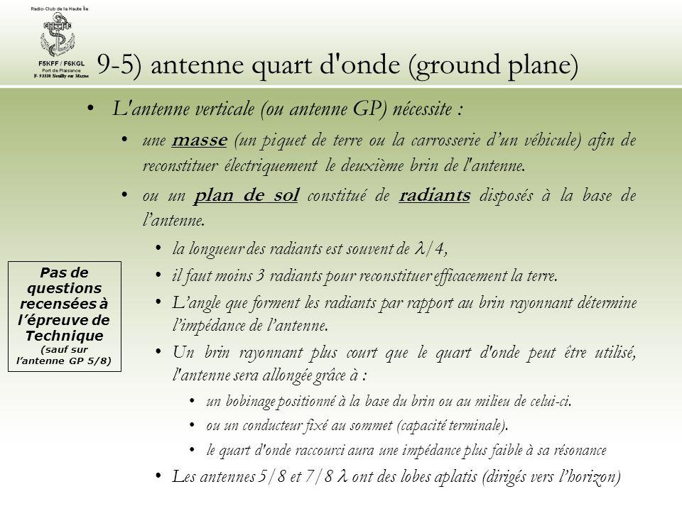 9-5) antenne quart d onde (ground plane) L antenne verticale (ou antenne GP) nécessite : une masse (un piquet de terre ou la carrosserie dun véhicule) afin de reconstituer électriquement le deuxième brin de l antenne.