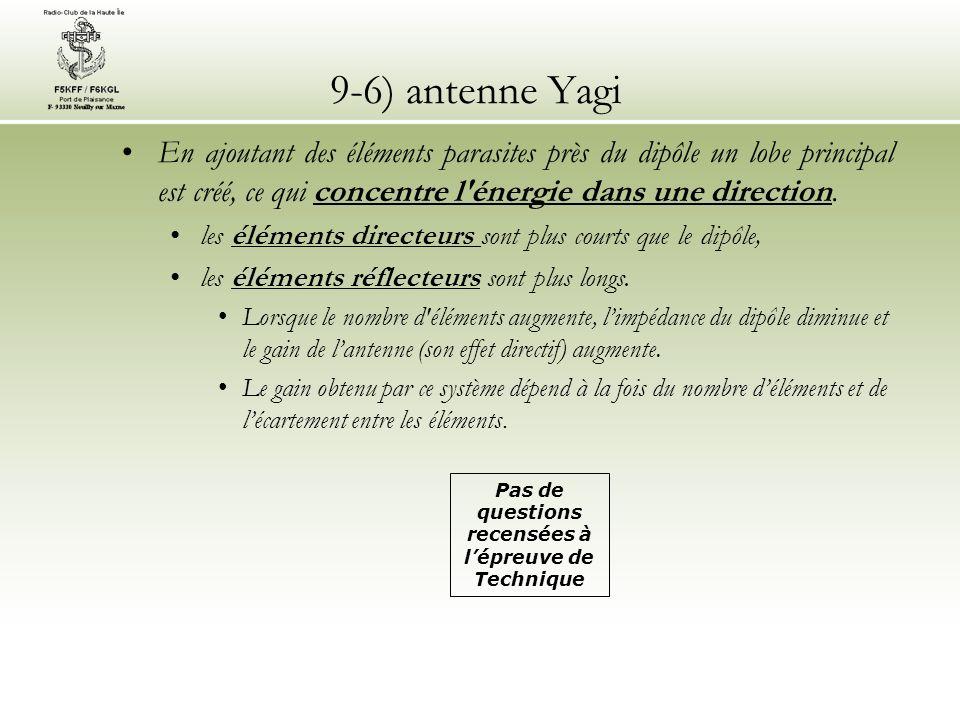 9-6) antenne Yagi En ajoutant des éléments parasites près du dipôle un lobe principal est créé, ce qui concentre l'énergie dans une direction. les élé