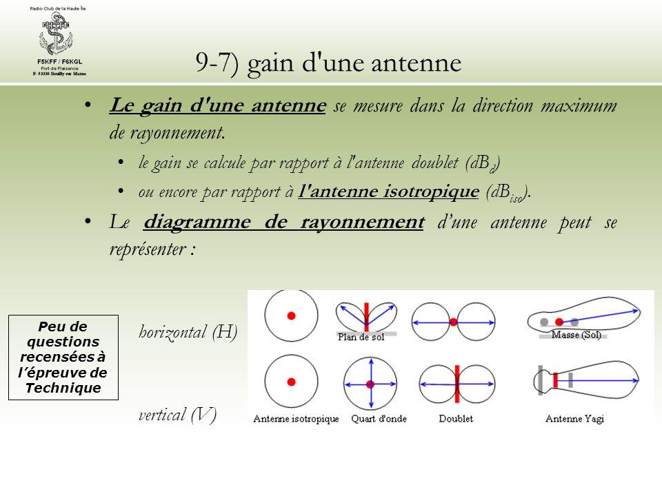 9-7) gain d'une antenne Le gain d'une antenne se mesure dans la direction maximum de rayonnement. le gain se calcule par rapport à l'antenne doublet (