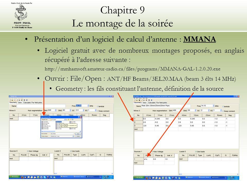 Chapitre 9 Le montage de la soirée Présentation dun logiciel de calcul dantenne : MMANA Logiciel gratuit avec de nombreux montages proposés, en anglais récupéré à ladresse suivante : http://mmhamsoft.amateur-radio.ca/files/programs/MMANA-GAL-1.2.0.20.exe Ouvrir : File/Open : ANT/HF Beams/3EL20.MAA (beam 3 élts 14 MHz) Geometry : les fils constituant lantenne, définition de la source