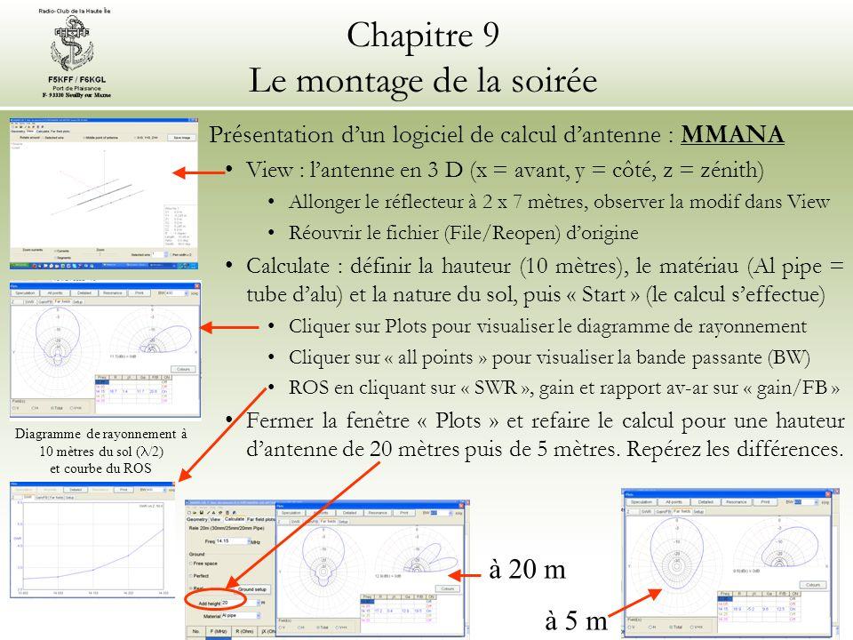 Chapitre 9 Le montage de la soirée Présentation dun logiciel de calcul dantenne : MMANA View : lantenne en 3 D (x = avant, y = côté, z = zénith) Allonger le réflecteur à 2 x 7 mètres, observer la modif dans View Réouvrir le fichier (File/Reopen) dorigine Calculate : définir la hauteur (10 mètres), le matériau (Al pipe = tube dalu) et la nature du sol, puis « Start » (le calcul seffectue) Cliquer sur Plots pour visualiser le diagramme de rayonnement Cliquer sur « all points » pour visualiser la bande passante (BW) ROS en cliquant sur « SWR », gain et rapport av-ar sur « gain/FB » Fermer la fenêtre « Plots » et refaire le calcul pour une hauteur dantenne de 20 mètres puis de 5 mètres.