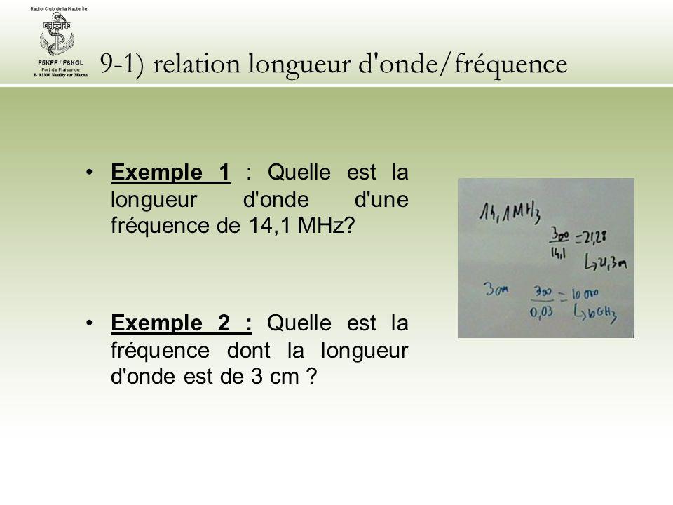 9-1) relation longueur d'onde/fréquence Exemple 1 : Quelle est la longueur d'onde d'une fréquence de 14,1 MHz? Exemple 2 : Quelle est la fréquence don