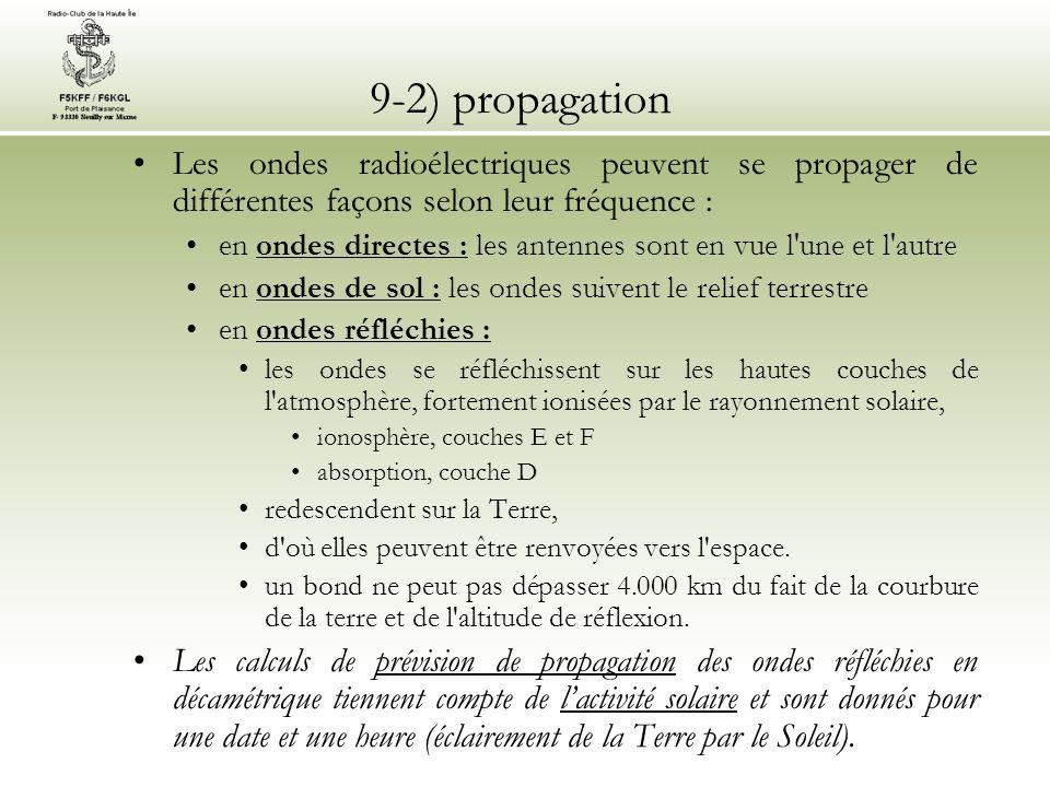 9-2) propagation Les ondes radioélectriques peuvent se propager de différentes façons selon leur fréquence : en ondes directes : les antennes sont en