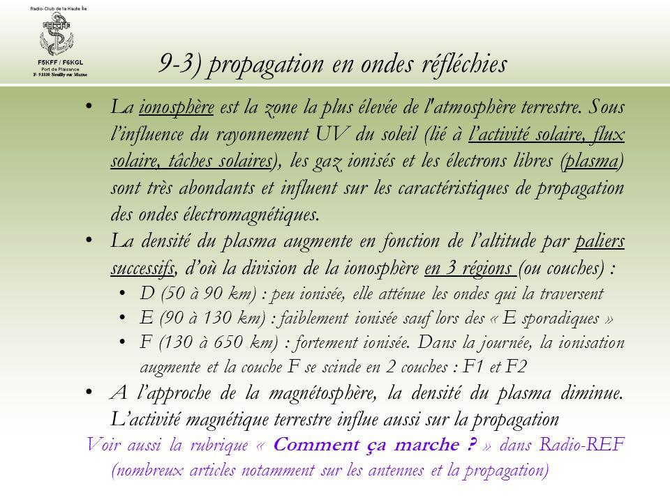9-3) propagation en ondes réfléchies La ionosphère est la zone la plus élevée de l atmosphère terrestre.