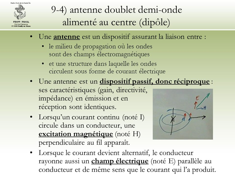 9-4) antenne doublet demi-onde alimenté au centre (dipôle) Une antenne est un dispositif assurant la liaison entre : le milieu de propagation où les o