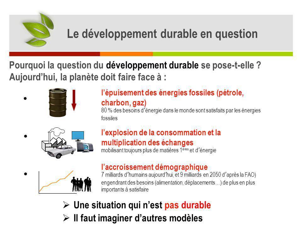 Pourquoi la question du développement durable se pose-t-elle ? Il faut imaginer dautres modèles Une situation qui nest pas durable lépuisement des éne