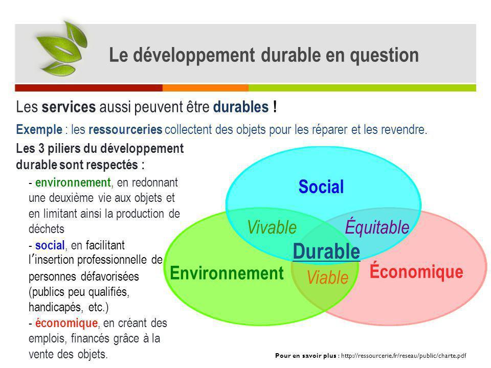 Économique Environnement Social Viable VivableÉquitable Durable Les services aussi peuvent être durables ! Exemple : les ressourceries collectent des