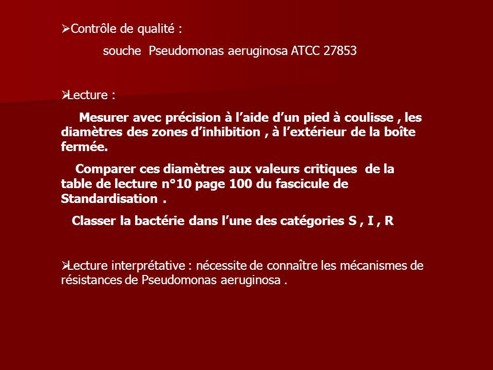 Contrôle de qualité : souche Pseudomonas aeruginosa ATCC 27853 Lecture : Mesurer avec précision à laide dun pied à coulisse, les diamètres des zones d
