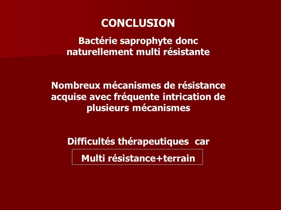 CONCLUSION Bactérie saprophyte donc naturellement multi résistante Nombreux mécanismes de résistance acquise avec fréquente intrication de plusieurs m