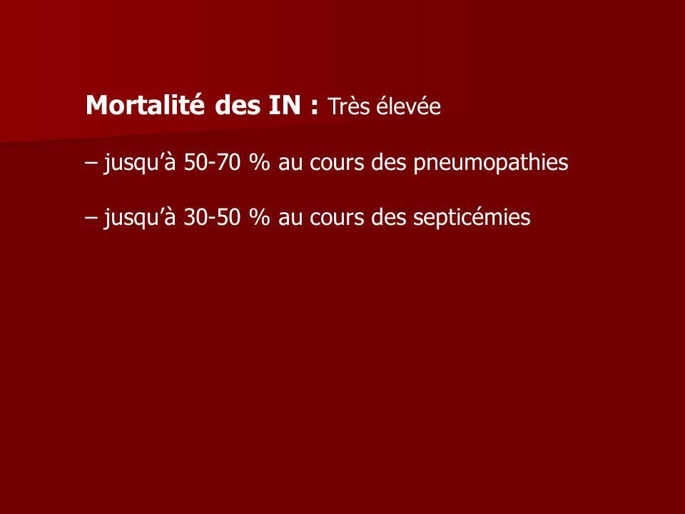 Mortalité des IN : Très élevée – jusquà 50-70 % au cours des pneumopathies – jusquà 30-50 % au cours des septicémies