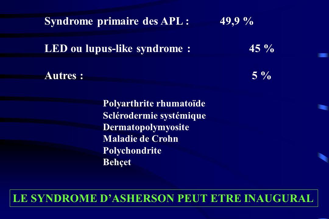 Syndrome primaire des APL : 49,9 % LED ou lupus-like syndrome : 45 % Autres : 5 % Polyarthrite rhumatoïde Sclérodermie systémique Dermatopolymyosite M