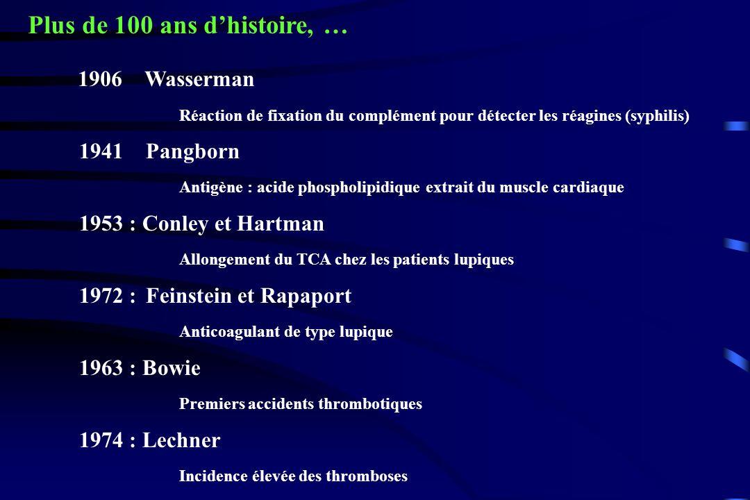 Plus de 100 ans dhistoire, … 1906Wasserman 1941Pangborn 1953 : Conley et Hartman 1963 : Bowie 1972 :Feinstein et Rapaport Réaction de fixation du comp