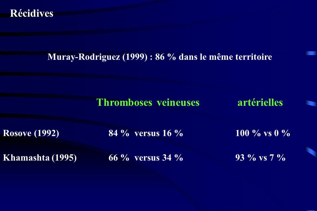 Récidives Muray-Rodriguez (1999) : 86 % dans le même territoire Thromboses veineuses artérielles Rosove (1992) 84 % versus 16 % 100 % vs 0 % Khamashta