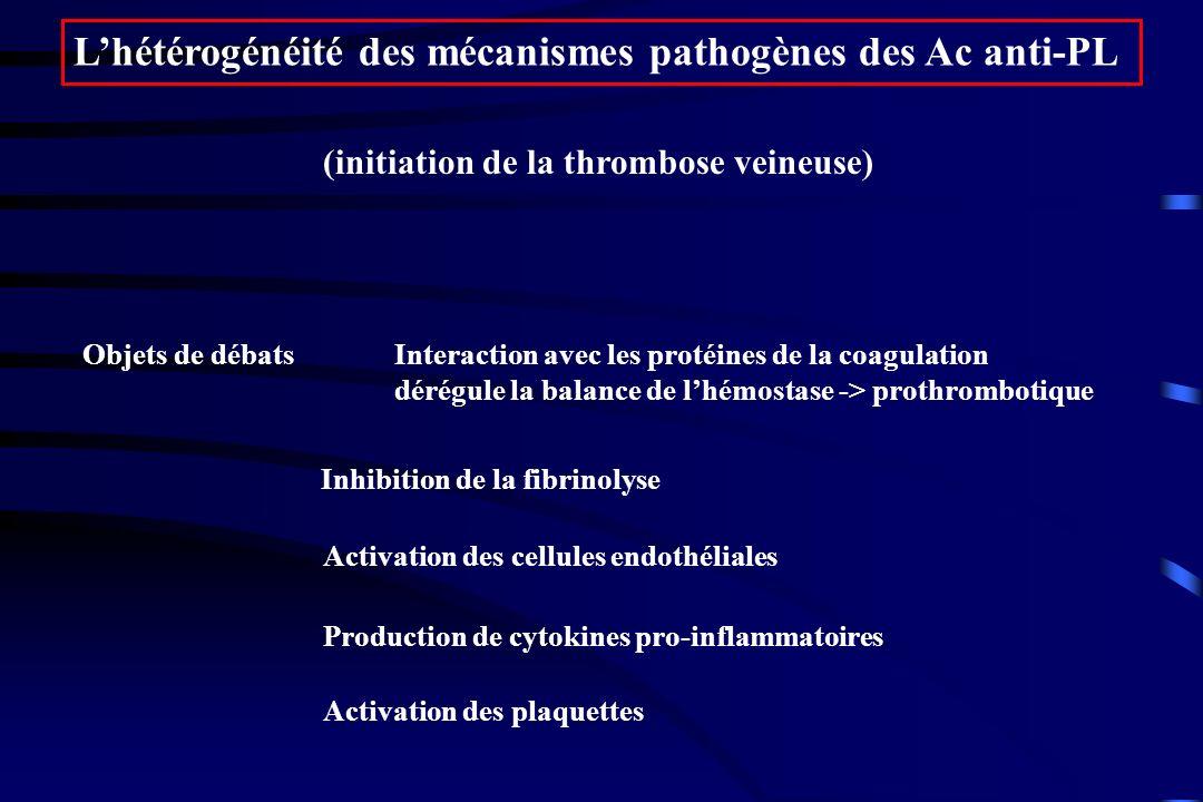 Lhétérogénéité des mécanismes pathogènes des Ac anti-PL Objets de débatsInteraction avec les protéines de la coagulation dérégule la balance de lhémos