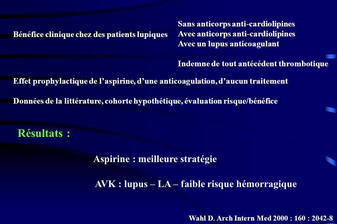 Bénéfice clinique chez des patients lupiques Sans anticorps anti-cardiolipines Avec anticorps anti-cardiolipines Avec un lupus anticoagulant Indemne d