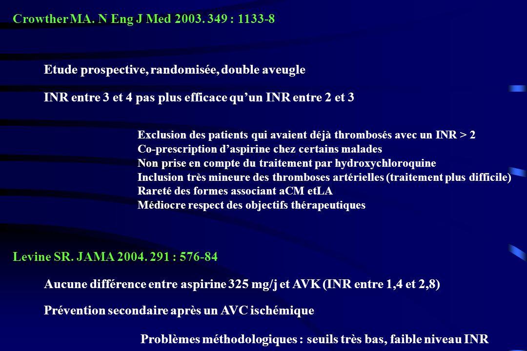 Crowther MA. N Eng J Med 2003. 349 : 1133-8 Etude prospective, randomisée, double aveugle INR entre 3 et 4 pas plus efficace quun INR entre 2 et 3 Exc