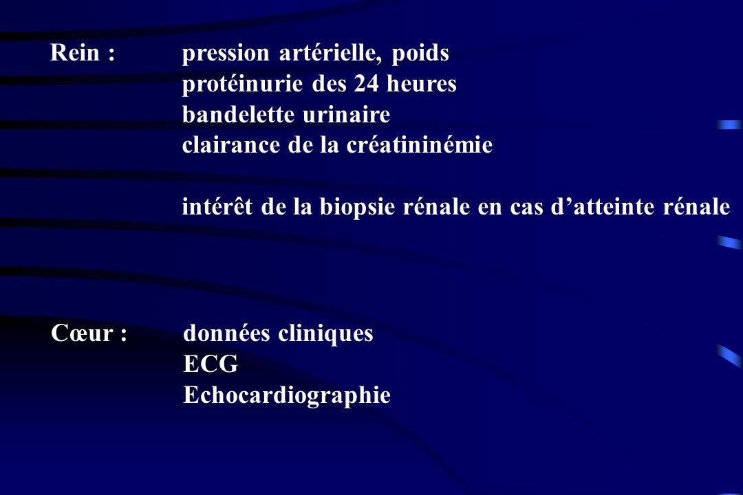 Rein :pression artérielle, poids protéinurie des 24 heures bandelette urinaire clairance de la créatininémie intérêt de la biopsie rénale en cas datte