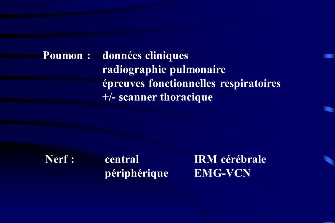 Poumon : données cliniques radiographie pulmonaire épreuves fonctionnelles respiratoires +/- scanner thoracique Nerf : central IRM cérébrale périphéri
