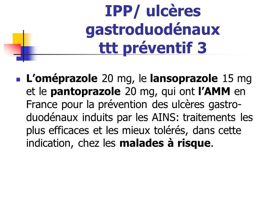 IPP/ ulcères gastroduodénaux ttt préventif 3 Loméprazole 20 mg, le lansoprazole 15 mg et le pantoprazole 20 mg, qui ont lAMM en France pour la prévention des ulcères gastro- duodénaux induits par les AINS: traitements les plus efficaces et les mieux tolérés, dans cette indication, chez les malades à risque.