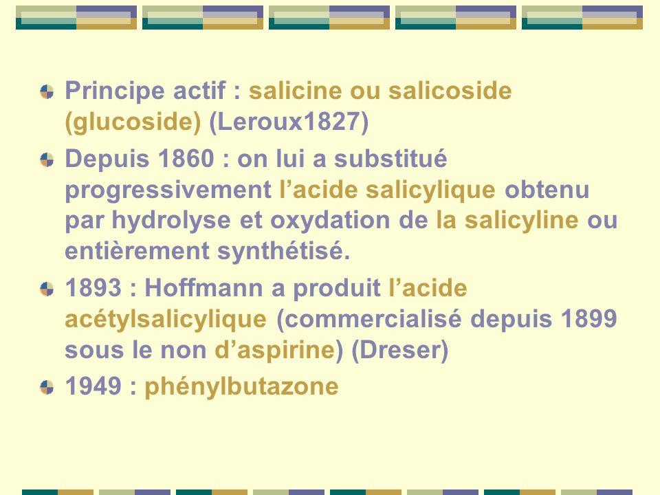Principe actif : salicine ou salicoside (glucoside) (Leroux1827) Depuis 1860 : on lui a substitué progressivement lacide salicylique obtenu par hydrolyse et oxydation de la salicyline ou entièrement synthétisé.