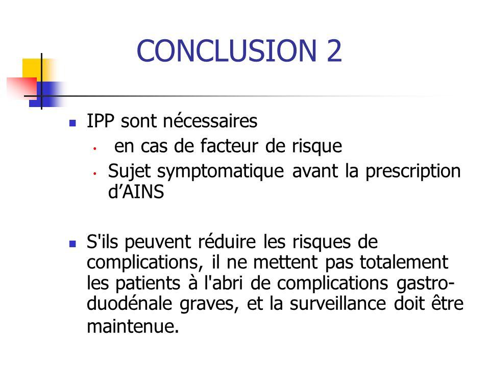 CONCLUSION 2 IPP sont nécessaires en cas de facteur de risque Sujet symptomatique avant la prescription dAINS S'ils peuvent réduire les risques de com