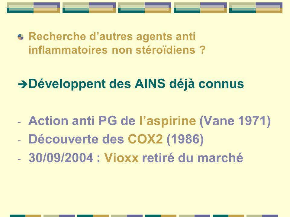 Recherche dautres agents anti inflammatoires non stéroïdiens ? Développent des AINS déjà connus - Action anti PG de laspirine (Vane 1971) - Découverte