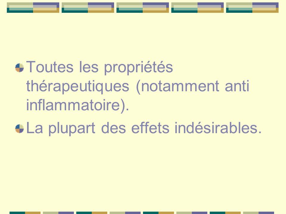 Toutes les propriétés thérapeutiques (notamment anti inflammatoire). La plupart des effets indésirables.