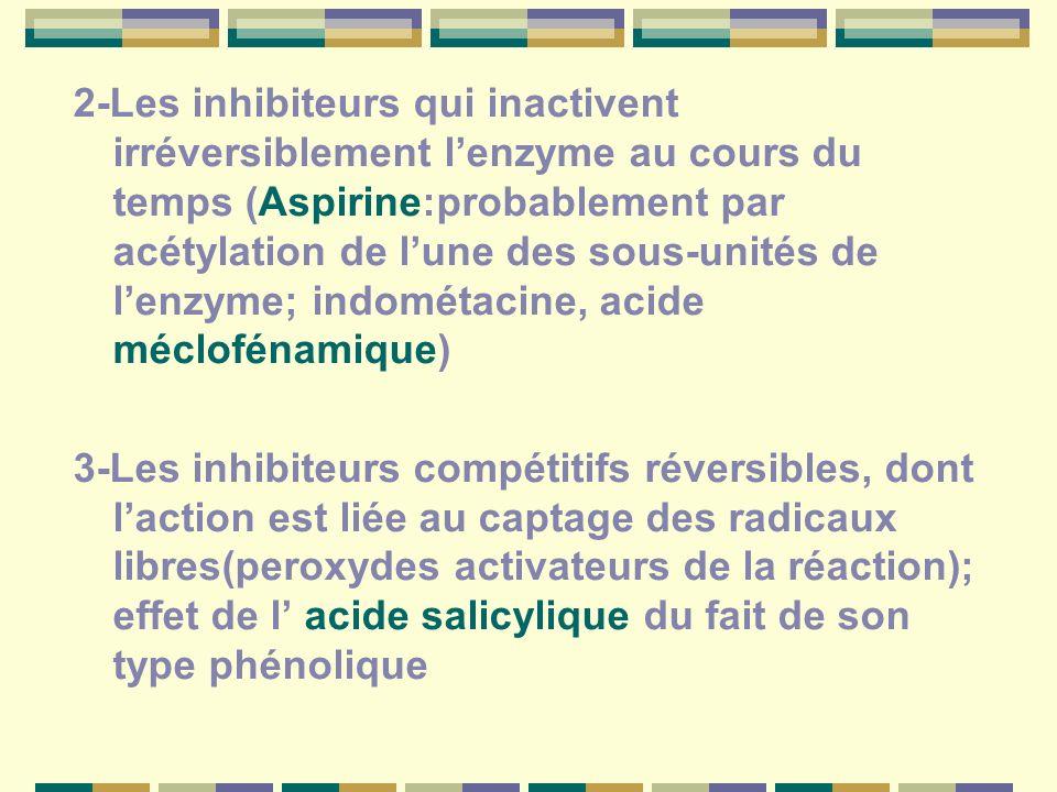 2-Les inhibiteurs qui inactivent irréversiblement lenzyme au cours du temps (Aspirine:probablement par acétylation de lune des sous-unités de lenzyme; indométacine, acide méclofénamique) 3-Les inhibiteurs compétitifs réversibles, dont laction est liée au captage des radicaux libres(peroxydes activateurs de la réaction); effet de l acide salicylique du fait de son type phénolique
