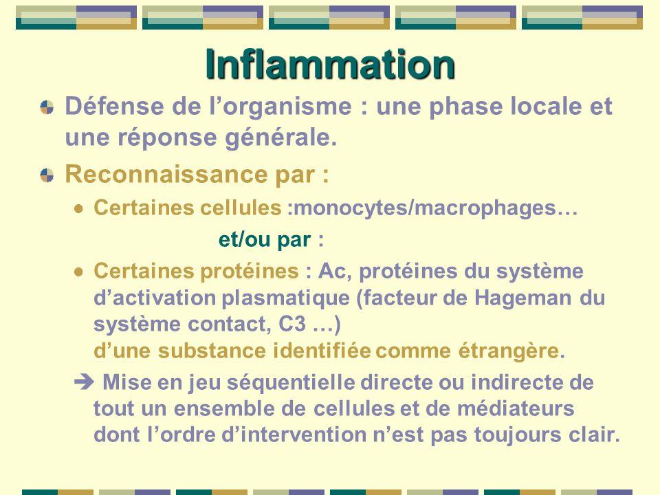 Défense de lorganisme : une phase locale et une réponse générale. Reconnaissance par : Certaines cellules :monocytes/macrophages… et/ou par : Certaine