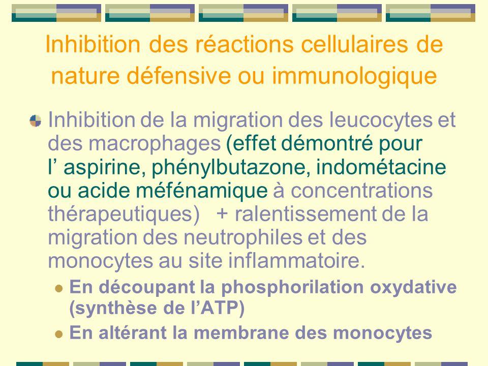 Inhibition des réactions cellulaires de nature défensive ou immunologique Inhibition de la migration des leucocytes et des macrophages (effet démontré pour l aspirine, phénylbutazone, indométacine ou acide méfénamique à concentrations thérapeutiques) + ralentissement de la migration des neutrophiles et des monocytes au site inflammatoire.