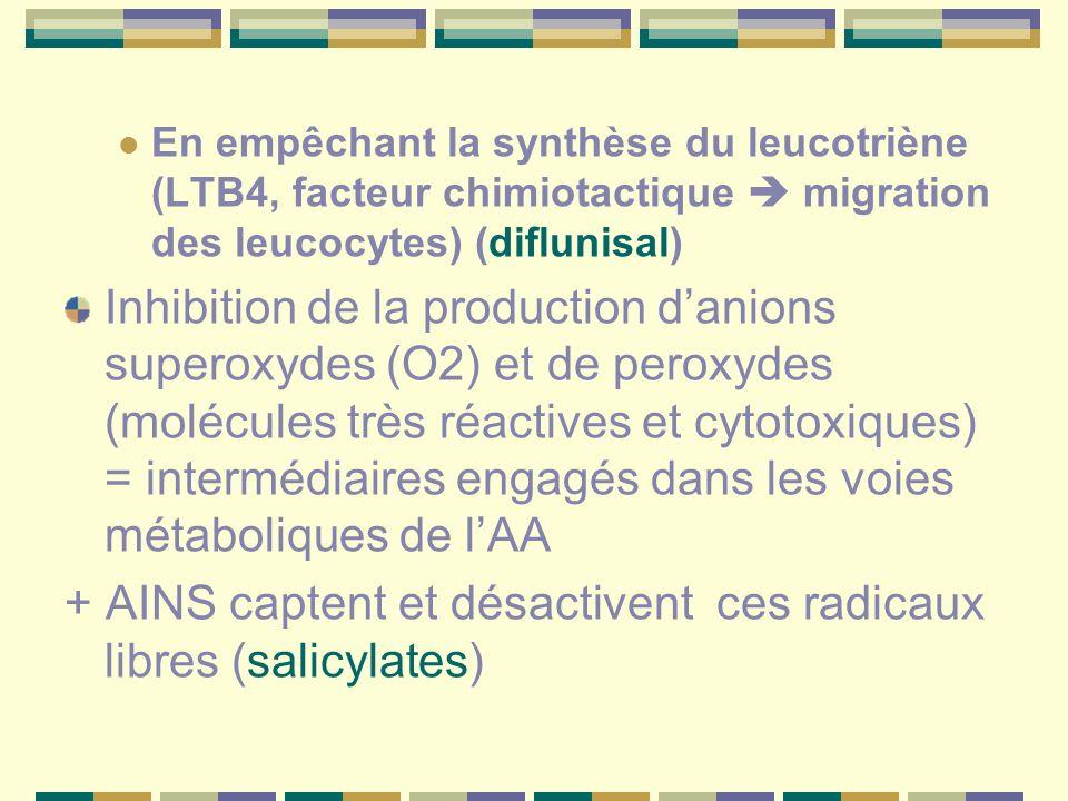 En empêchant la synthèse du leucotriène (LTB4, facteur chimiotactique migration des leucocytes) (diflunisal) Inhibition de la production danions superoxydes (O2) et de peroxydes (molécules très réactives et cytotoxiques) = intermédiaires engagés dans les voies métaboliques de lAA + AINS captent et désactivent ces radicaux libres (salicylates)