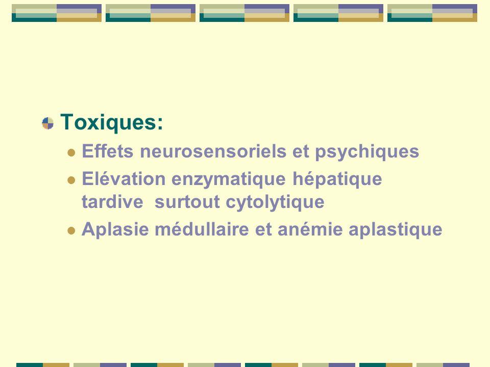 Toxiques: Effets neurosensoriels et psychiques Elévation enzymatique hépatique tardive surtout cytolytique Aplasie médullaire et anémie aplastique