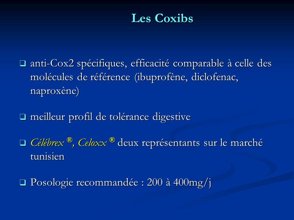 Les Coxibs anti-Cox2 spécifiques, efficacité comparable à celle des molécules de référence (ibuprofène, diclofenac, naproxène) anti-Cox2 spécifiques, efficacité comparable à celle des molécules de référence (ibuprofène, diclofenac, naproxène) meilleur profil de tolérance digestive meilleur profil de tolérance digestive Célébrex ®, Celoxx ® deux représentants sur le marché tunisien Célébrex ®, Celoxx ® deux représentants sur le marché tunisien Posologie recommandée : 200 à 400mg/j Posologie recommandée : 200 à 400mg/j