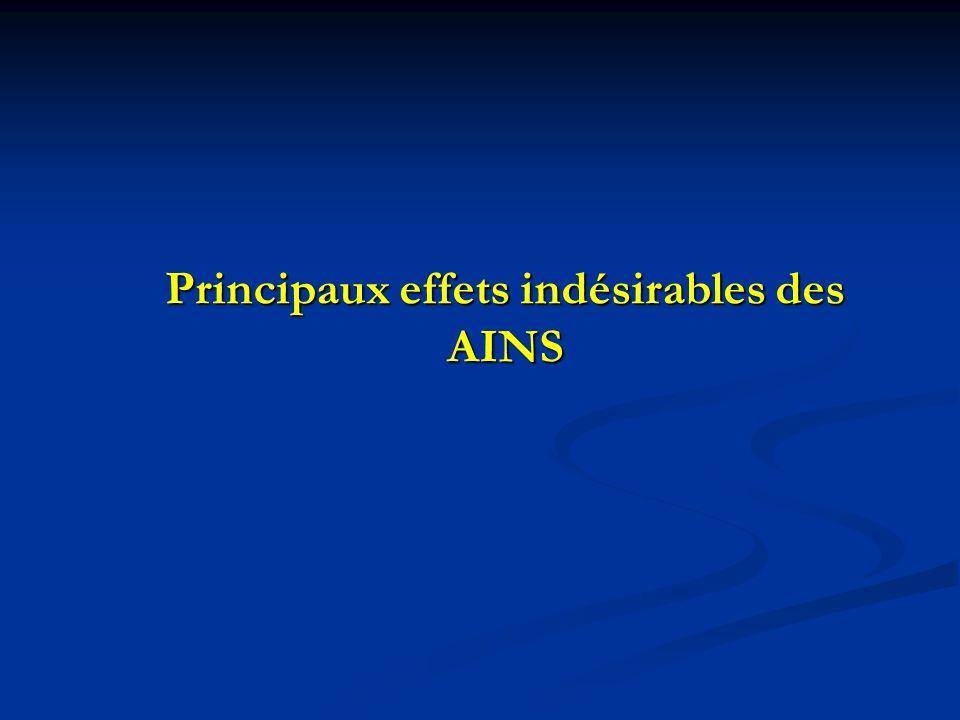 Principaux effets indésirables des AINS