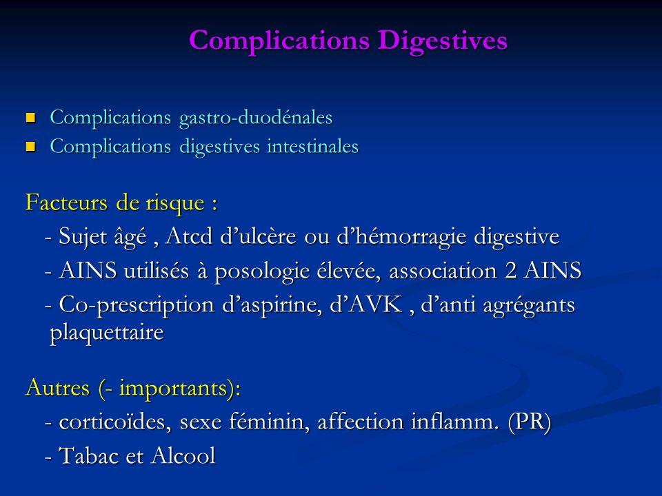 Complications Digestives Complications gastro-duodénales Complications gastro-duodénales Complications digestives intestinales Complications digestives intestinales Facteurs de risque : - Sujet âgé, Atcd dulcère ou dhémorragie digestive - Sujet âgé, Atcd dulcère ou dhémorragie digestive - AINS utilisés à posologie élevée, association 2 AINS - AINS utilisés à posologie élevée, association 2 AINS - Co-prescription daspirine, dAVK, danti agrégants plaquettaire - Co-prescription daspirine, dAVK, danti agrégants plaquettaire Autres (- importants): - corticoïdes, sexe féminin, affection inflamm.