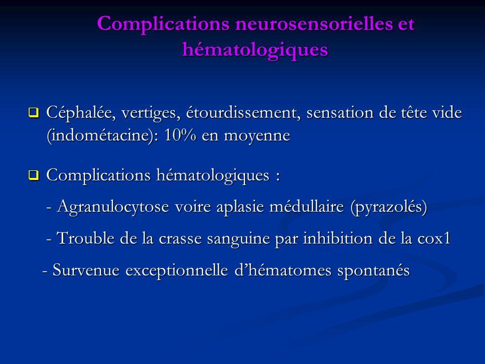 Complications neurosensorielles et hématologiques Céphalée, vertiges, étourdissement, sensation de tête vide (indométacine): 10% en moyenne Céphalée, vertiges, étourdissement, sensation de tête vide (indométacine): 10% en moyenne Complications hématologiques : Complications hématologiques : - Agranulocytose voire aplasie médullaire (pyrazolés) - Trouble de la crasse sanguine par inhibition de la cox1 - Survenue exceptionnelle dhématomes spontanés - Survenue exceptionnelle dhématomes spontanés