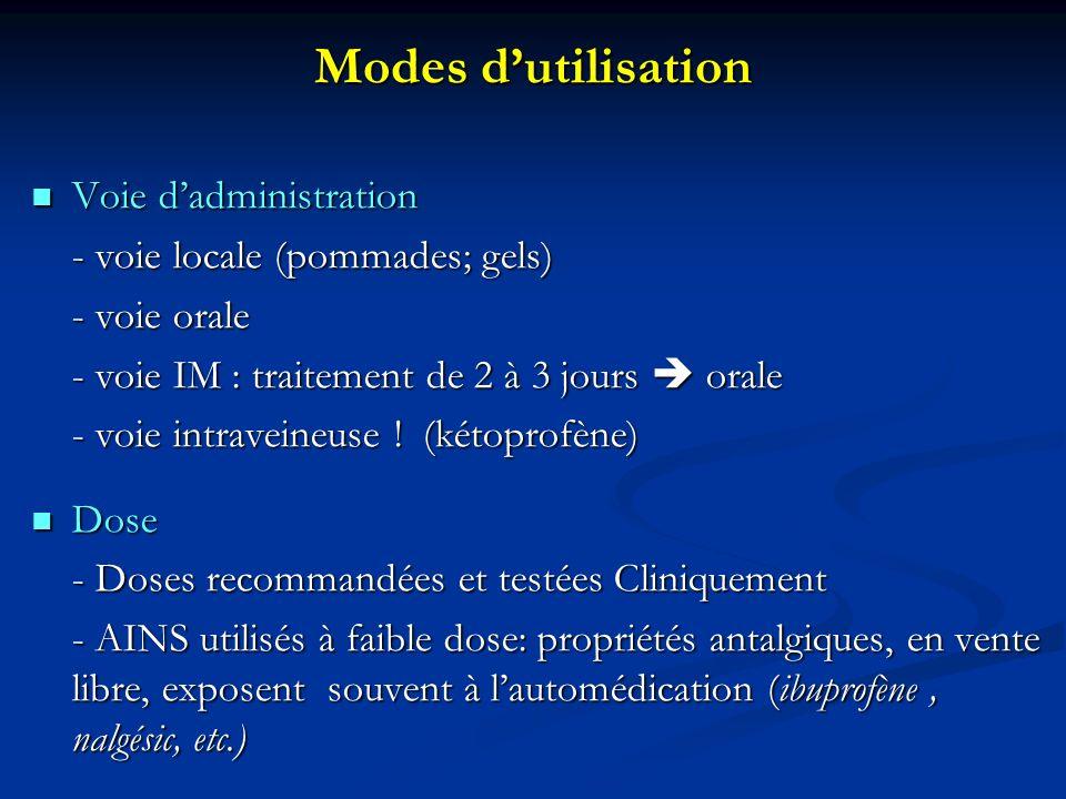 Modes dutilisation Voie dadministration Voie dadministration - voie locale (pommades; gels) - voie orale - voie IM : traitement de 2 à 3 jours orale - voie intraveineuse .