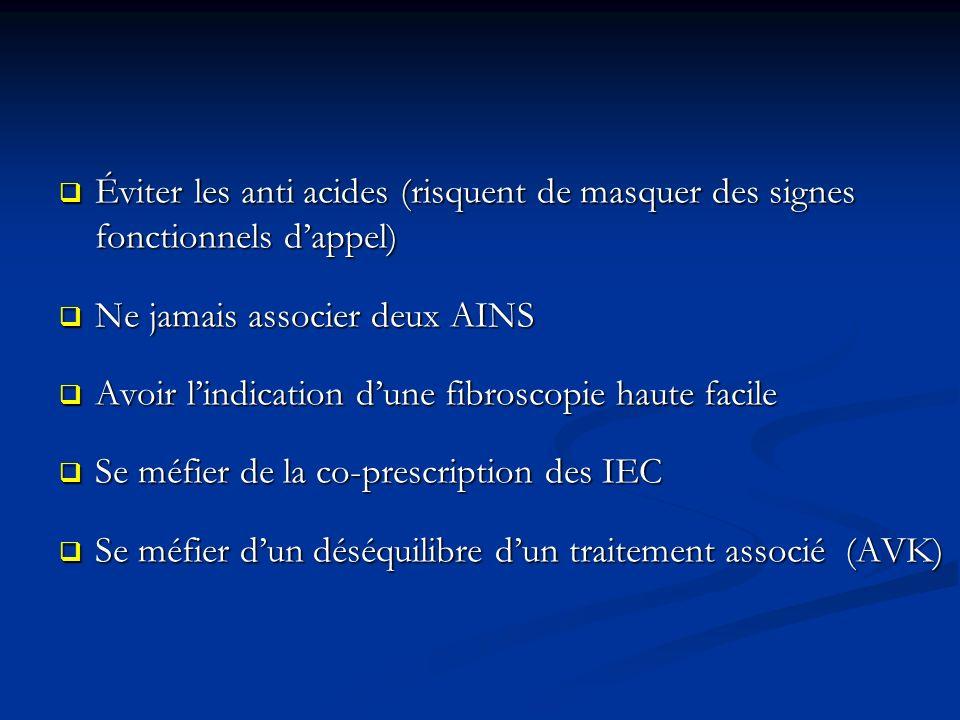 Éviter les anti acides (risquent de masquer des signes fonctionnels dappel) Éviter les anti acides (risquent de masquer des signes fonctionnels dappel