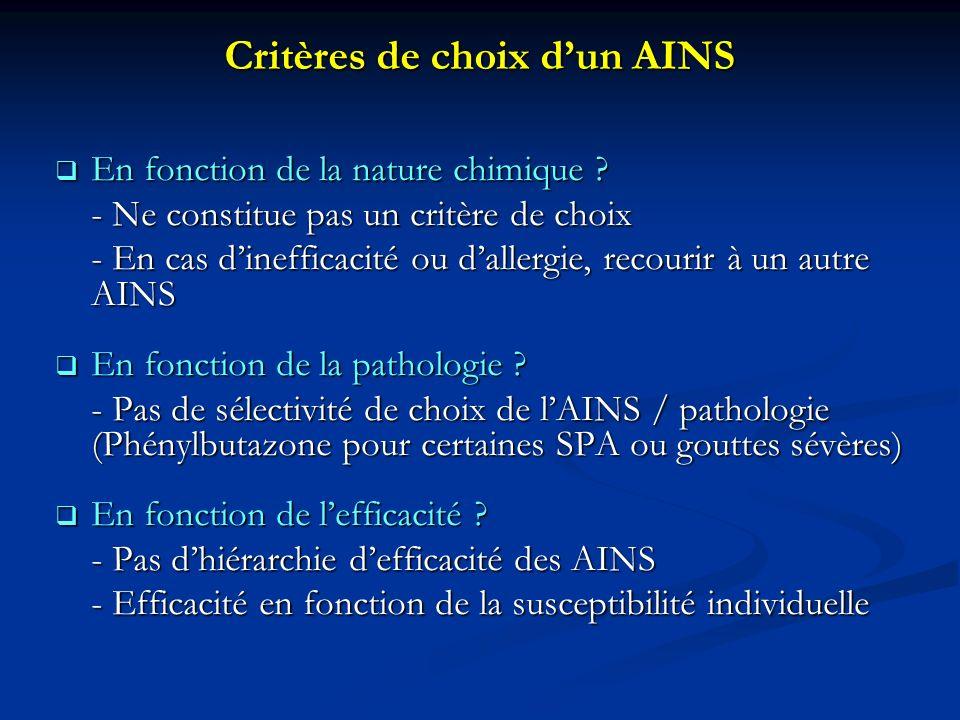 Critères de choix dun AINS En fonction de la nature chimique .