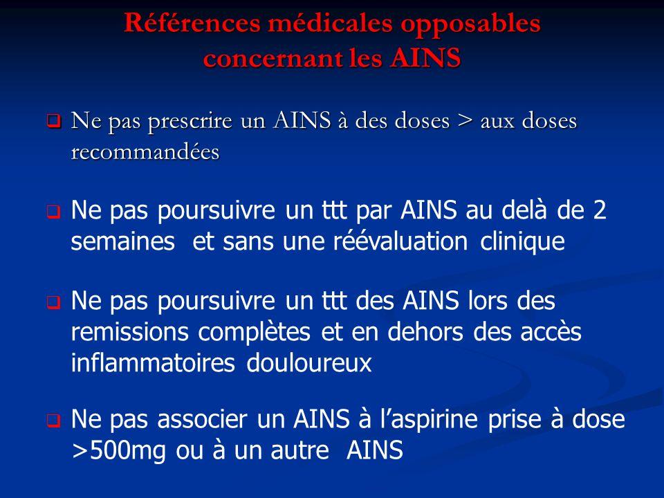 Références médicales opposables concernant les AINS Ne pas prescrire un AINS à des doses > aux doses recommandées Ne pas prescrire un AINS à des doses